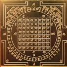 Lakshmi Ganapathi Yantra— Let Luck and Money Visit your Life