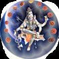 Chakra Analysis for Rudratherapy