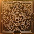 Sri Lakshmi kubera Yantra